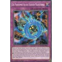 Die Phantomritter des Falschen Magnetrings