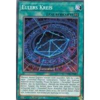 Eulers Kreis
