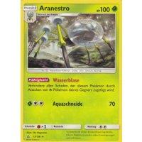 Aranestro 17/156