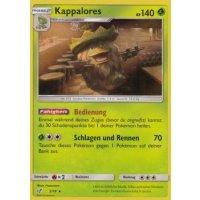 Kappalores 02/18 HOLO