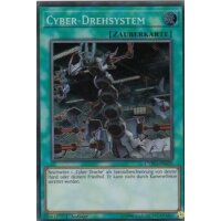 Cyber-Drehsystem