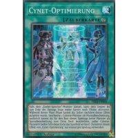 Cynet-Optimierung