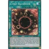 Cynet-Backdoor