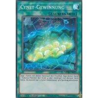 Cynet-Gewinnung
